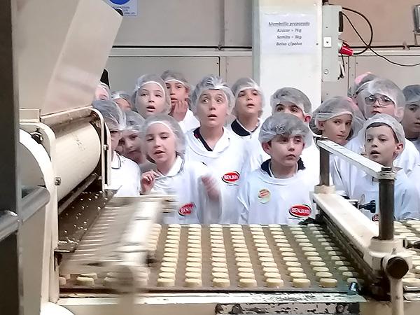 Visita a una fábrica de galletitas